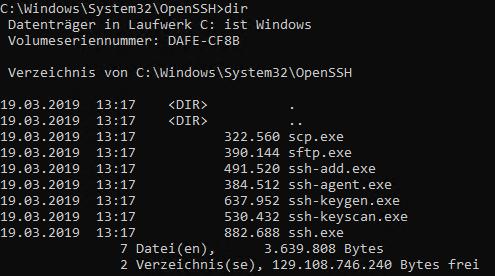 OpenSSH Verzeichnis