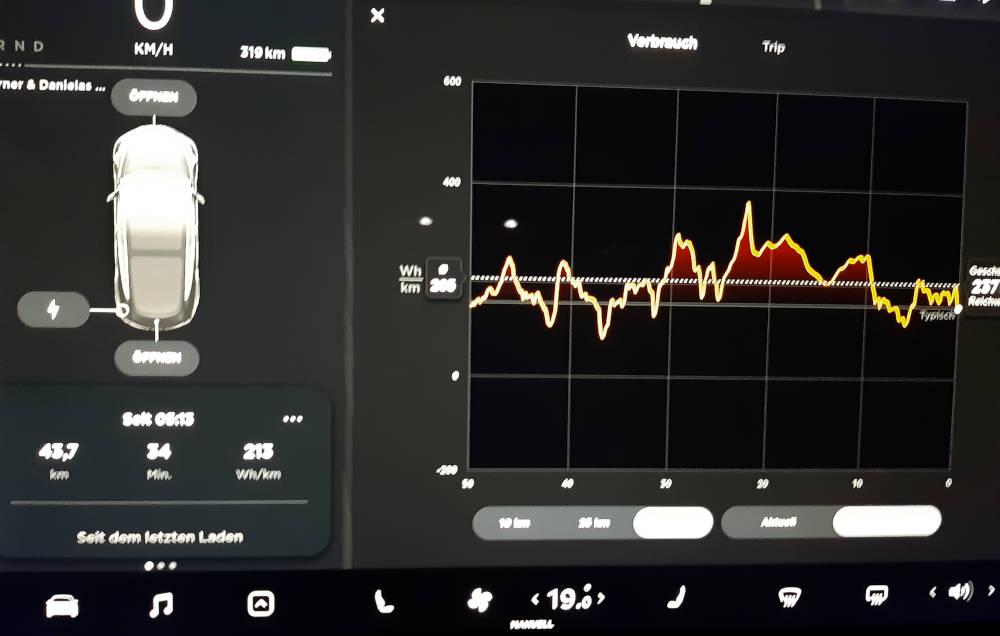 Tesla Verbrauch Winter